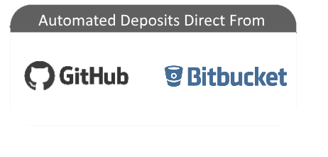 image of automated deposits direct from github and bitbucket