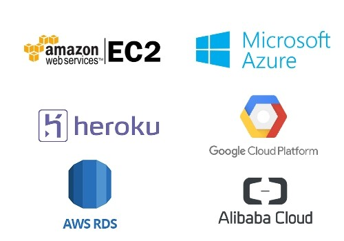 SaaS Escrow Services for AWS EC2 Azure Google Cloud RDS