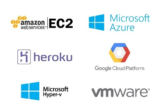 supported cloud platforms